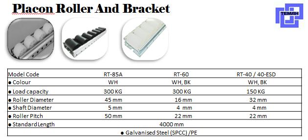 Placon Roller And Bracket Placon Roller Bracket Castor Wheel